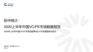 Photo of China VC / PE market data report in the first half of 2020 From Hit the mark