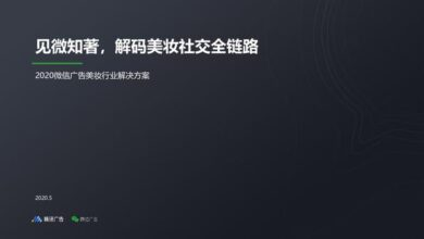 Photo of 2020 wechat advertising beauty industry solutions From Tencent Advertising & wechat advertising