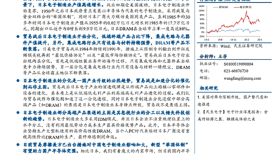 Photo of Revelation of Japan US electronic trade friction From Minsheng securities