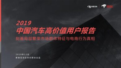 Photo of Report of China's high value automobile users in 2019 From Interaction of new ideas & Jingdong