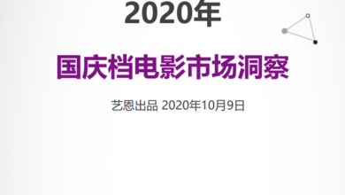 Photo of Insight into the film market of National Day 2020 From Yien data