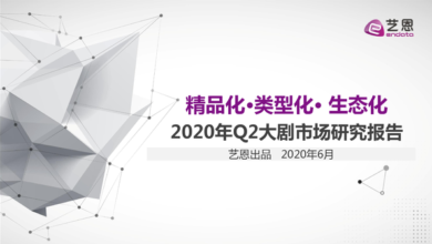 Photo of Research Report on Q2 drama market in 2020 From Yien data