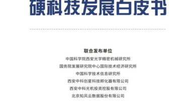Photo of 2019 white paper on China's hard science and technology development From Chinese Academy of Sciences