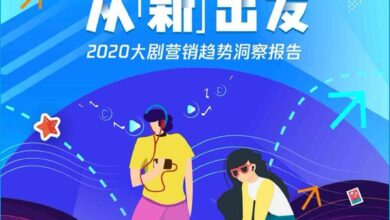 Photo of Insight report of 2020 drama marketing trend From Tencent advertising