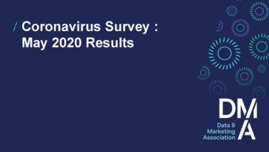 Photo of Impact of coronavirus on data and marketing industry in May 2020 From DMA