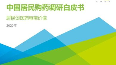 Photo of White paper on the survey of Chinese residents' drug purchase in 2020 From IResearch consulting