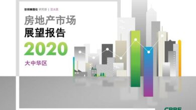 Photo of Report on the prospect of real estate market in Greater China in 2020 From CBRE