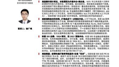 Photo of Will the 2008 financial crisis be repeated? From citic securities