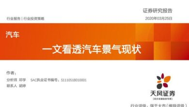 Photo of In March 2020, see through the current situation of automobile industry From Tianfeng securities