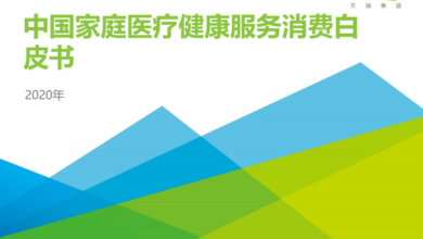 Photo of White paper on the consumption of Chinese family medical and health services in 2020 From IResearch consulting