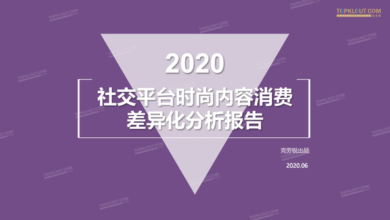 Photo of 2020 social platform fashion content consumption differentiation analysis report From Clarie
