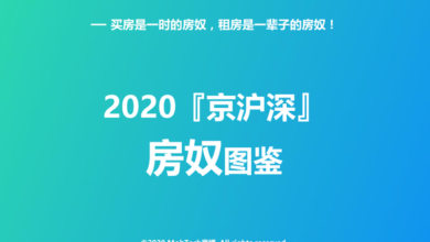 Photo of A picture of house slaves in Beijing, Shanghai and Shenzhen in 2020 From Mob Research Institute