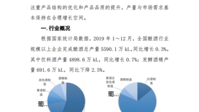 Photo of Report on economic operation of China's liquor industry in 2019 From China Liquor Industry Association
