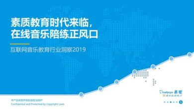 Photo of Insight into China's Internet music education industry in 2019 From Yi Guan