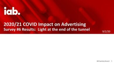 Photo of Impact of covid on advertising industry in 2020-2021 From IAB.
