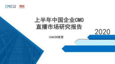 Photo of Research Report on CMO live broadcast market of Chinese enterprises in the first half of 2020 From A little roar