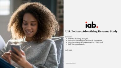 Photo of A survey report of American Podcast advertising revenue in 2020 From IAB.