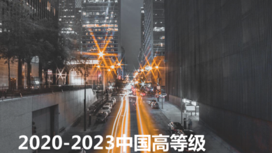 Photo of Research on the development trend of China's high level automatic driving industry from 2020 to 2023 From Yiou think tank