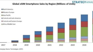 Photo of In 2020, the number of ESIM enabled smartphones in Western Europe will reach 39 million From Strategy Analytics