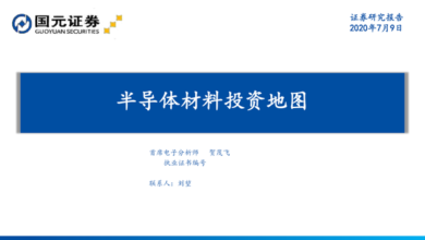 Photo of Semiconductor materials investment map From Guoyuan securities