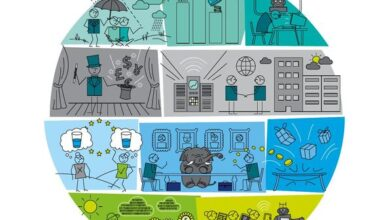 Photo of Research and analysis report on four major trends of insurance industry in 2020 From Deloitte Consulting