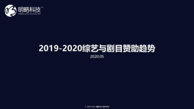 Photo of 2019-2020 variety show and show sponsorship Trend Report From second hand