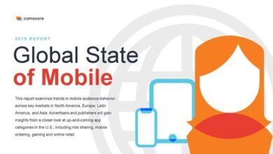 Photo of Global mobile report 2019 From Comscore