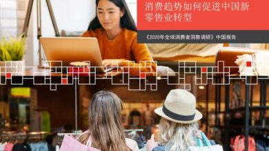 Photo of Global consumer insight survey 2020 – China Report From PricewaterhouseCoopers