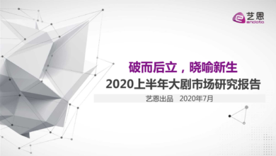 Photo of Research Report on big drama market in the first half of 2020 From Yien data