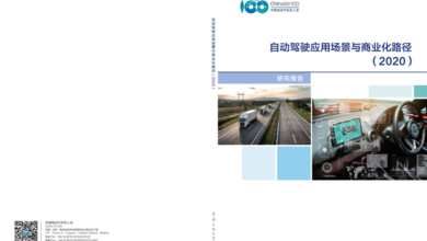 Photo of 2020 automatic driving application scenarios and commercialization path From China