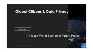 Photo of Survey report on global citizens' attitudes towards data privacy in 2019 From Ipsos