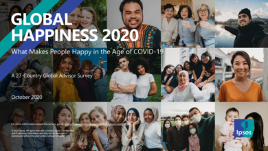 Photo of Global happiness survey report 2020 From Ipsos