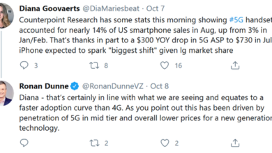 Photo of From January to August 2020, the proportion of 5g mobile phones in the United States will triple From Counterpoint