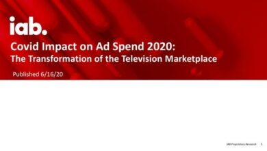 Photo of The transformation of television From Covid-19's impact on advertising spending in 2020