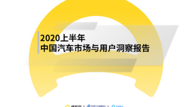 Photo of China auto market and user insight report in the first half of 2020 From Understand the car Emperor
