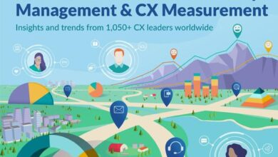 Photo of Customer journey management and customer experience measurement report in 2020 From Pointillist