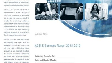 Photo of Customer satisfaction index report for 2018-2019 From ACS