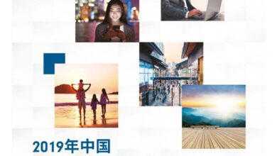 Photo of A survey report on China's pension prospects in 2019 From Fuda International & ant wealth