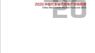 Photo of Real estate market forecast of representative cities in China in 2020 From Hefu Research Institute