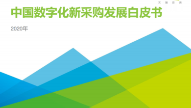 Photo of White paper on the development of new digital procurement in China in 2020 From IResearch consulting