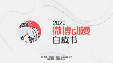 Photo of 2020 micro blog animation white paper From Micro blog animation