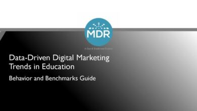 Photo of Report on the trend of data driven E-education marketing in 2020 From MDR