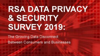 Photo of Data privacy and security report in 2019 From RSA Security