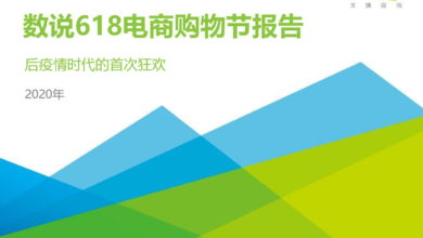 Photo of Report of 2020 Shuo 618 e-commerce shopping festival From IResearch consulting