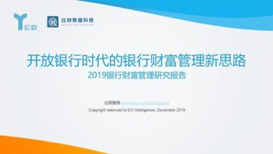 Photo of Research Report on wealth management of Bank of 2019 From Yiou think tank