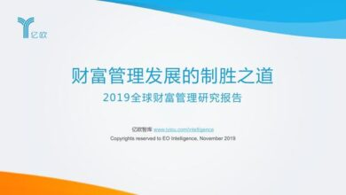 Photo of 2019 Global Wealth Management Research Report From Yiou think tank