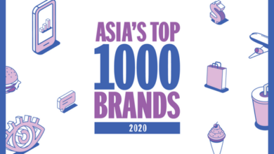 Photo of Top brands in Asia in 2020 From Campaign Asia