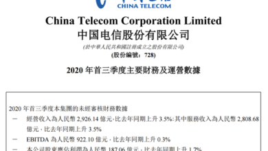Photo of In 2020, Q3 China Telecom's revenue will reach 292.614 billion yuan, up 3.5% year on year From China Telecom financial report