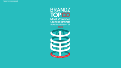 """Photo of """"Brandz"""" in 2020 Gamma Top 100 most valuable Chinese brands From WPP & Kaidu"""