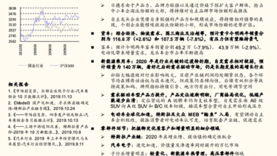 Photo of Research Report on automobile and auto parts industry in 2019 From Guojin securities